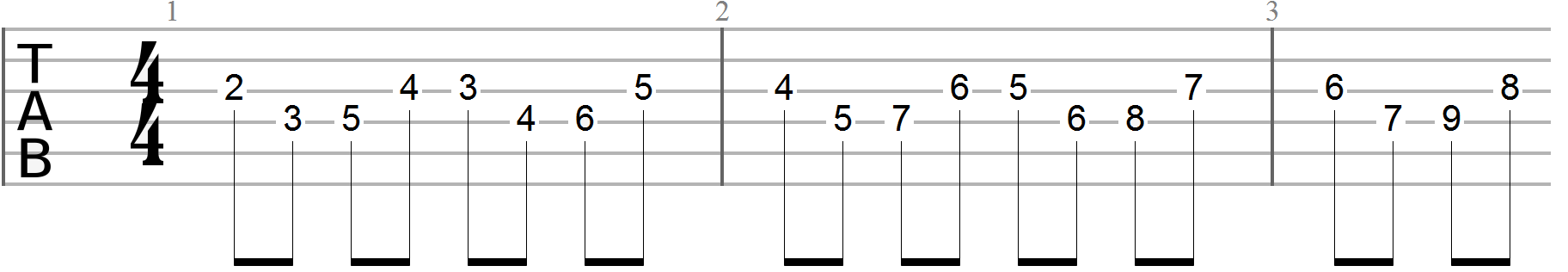 Guitar Finger Exercises (96)