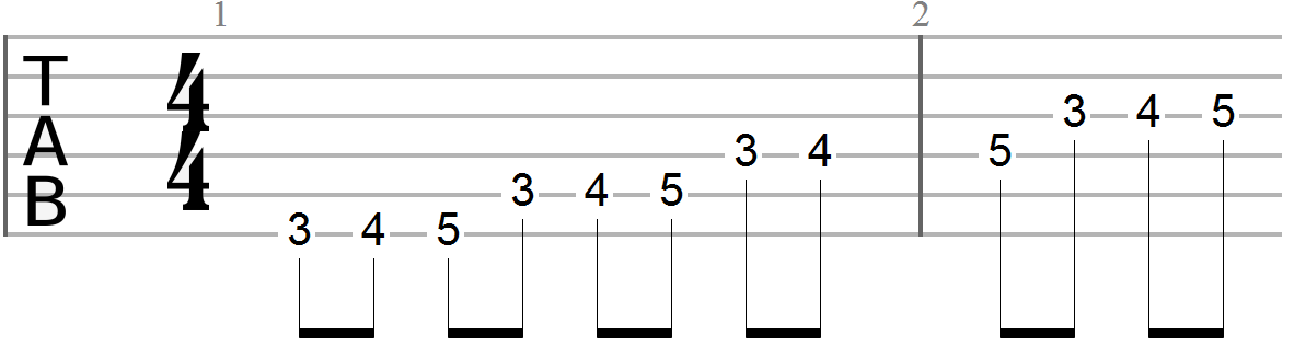 Guitar Finger Exercises (97)