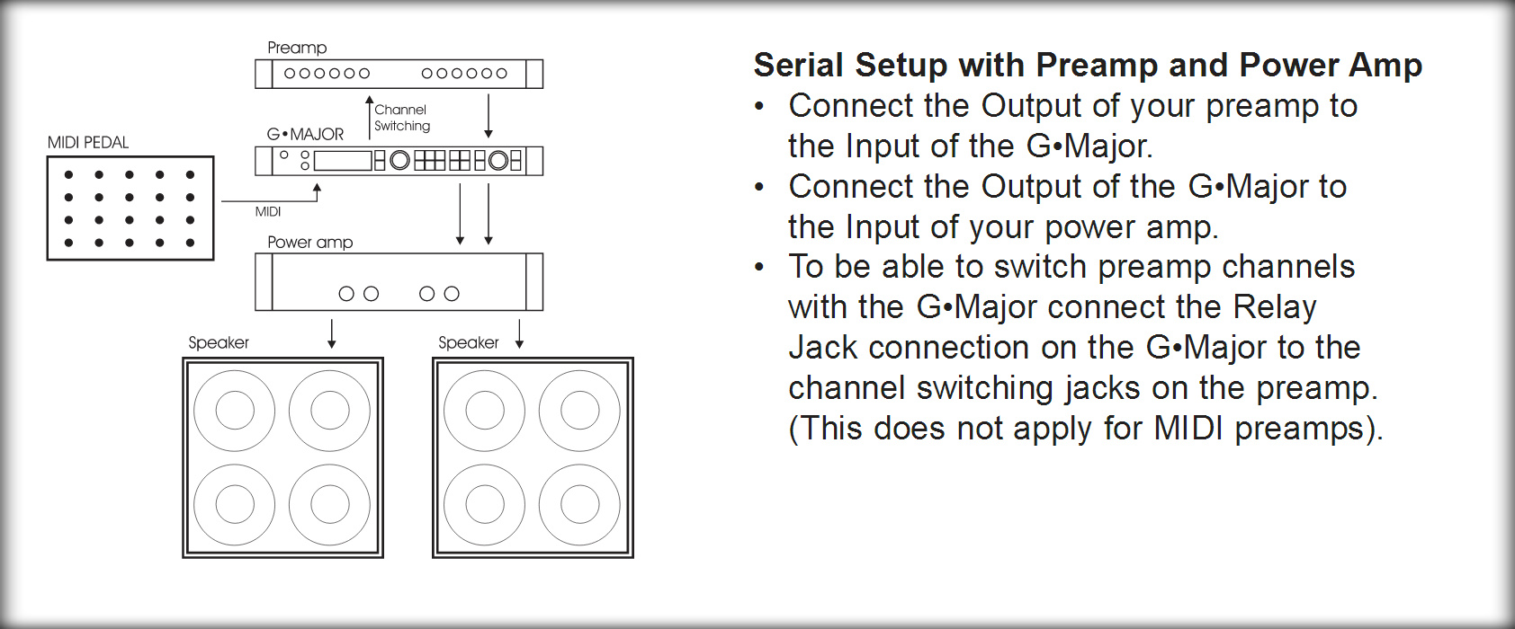 Guitar Rack System Setup Guide