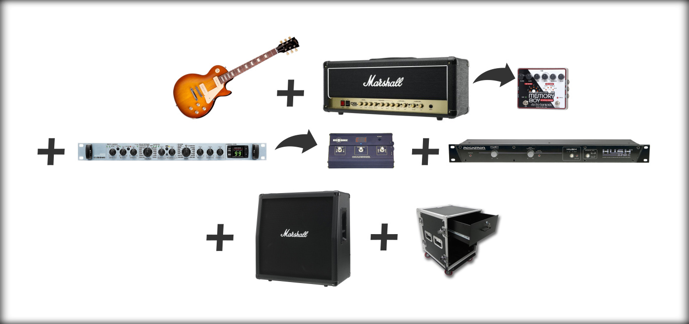 Guitar Rack System Setup Rig Example (5)