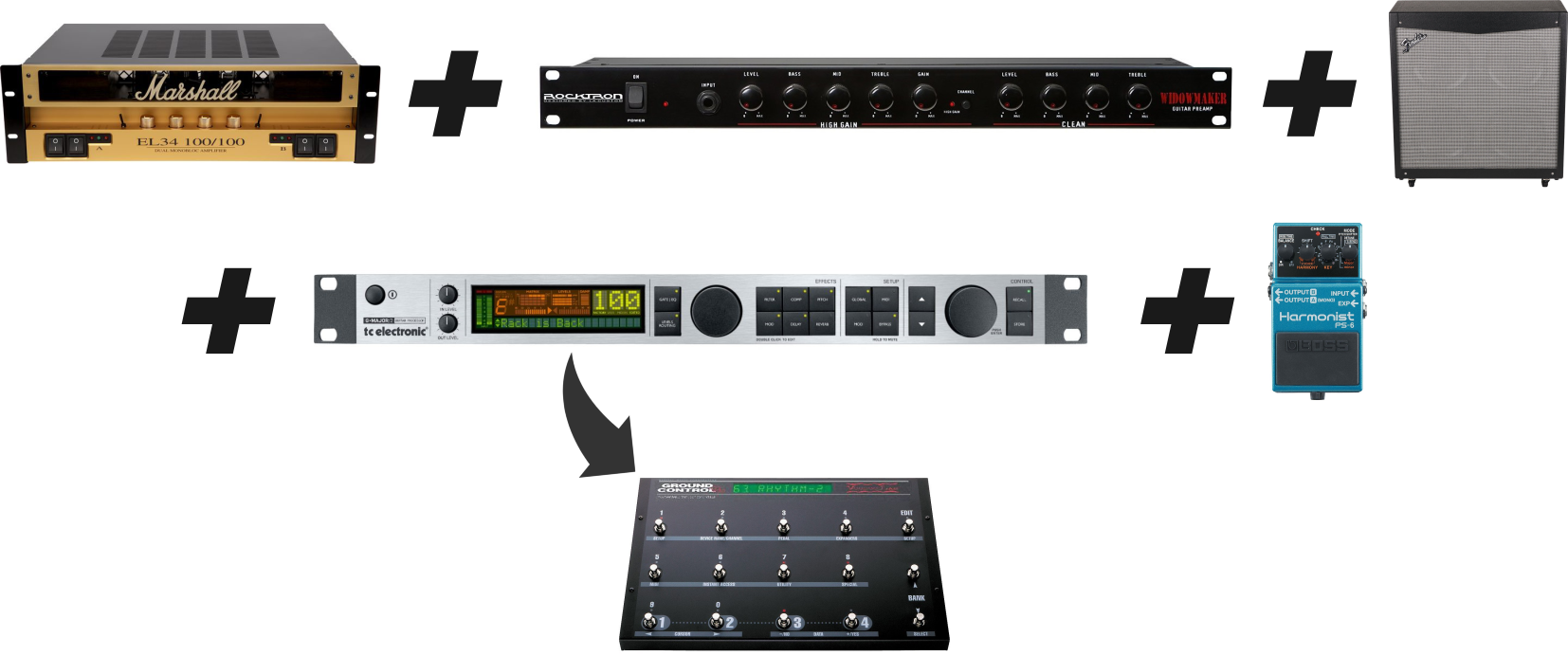 Guitar Rack System Setup with MIDI Foot Controller