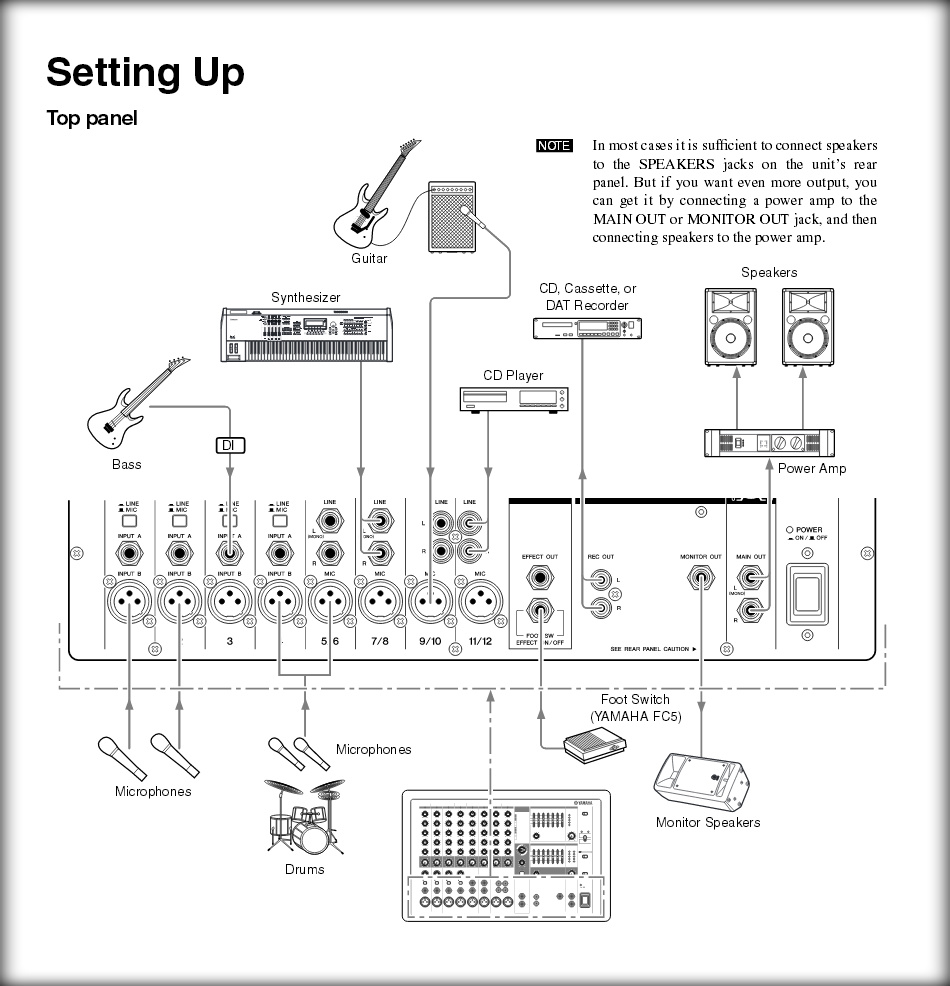 Sound System Wiring Diagram : Ideal church pa system portable and wireless mic options
