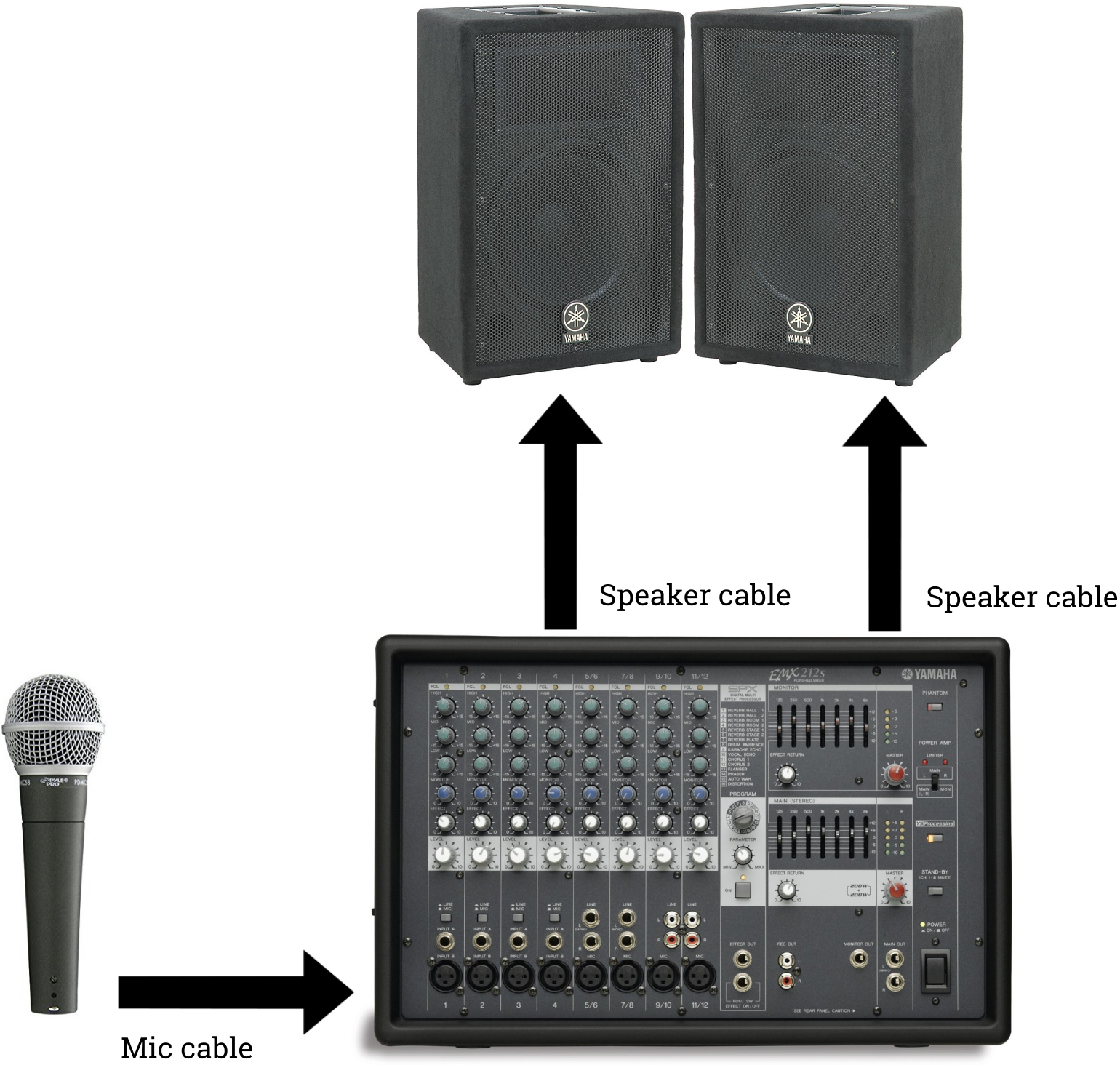 Church PA System Setup Help (4)