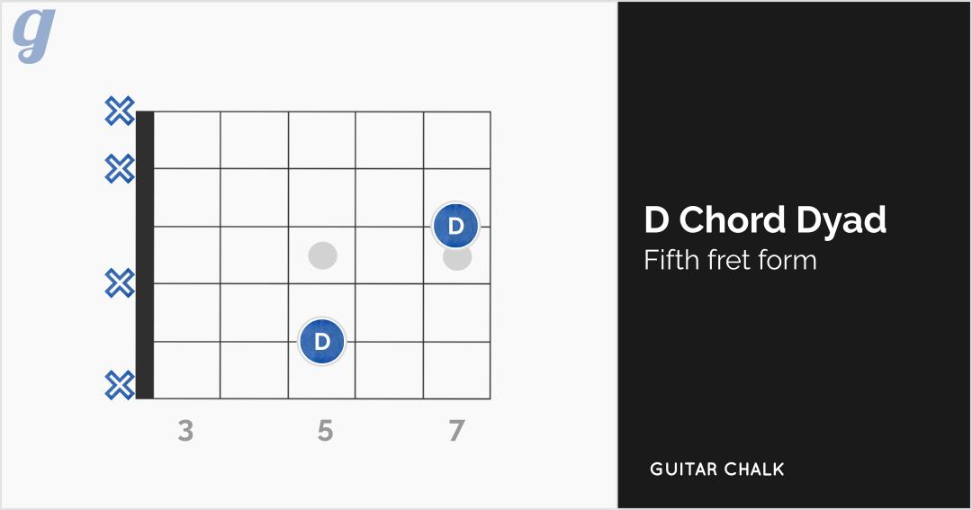 Dyadic D Chord