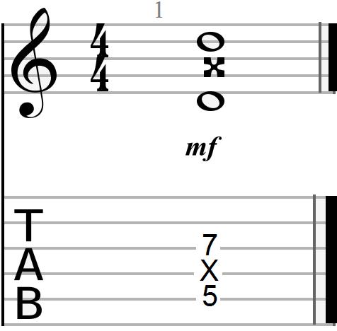 Dyadic D Chord Guitar Diagram