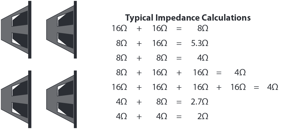Impedance Calculations for Hartke TX600