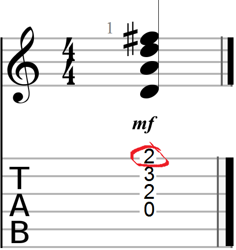 Open D Chord Guitar Diagram with Major Third Highlighted