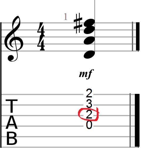 Open D Chord Guitar Diagram with Perfect Fifth Highlighted