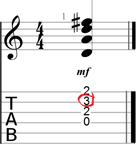 Open D Chord Guitar Diagram with Octave Highlighted