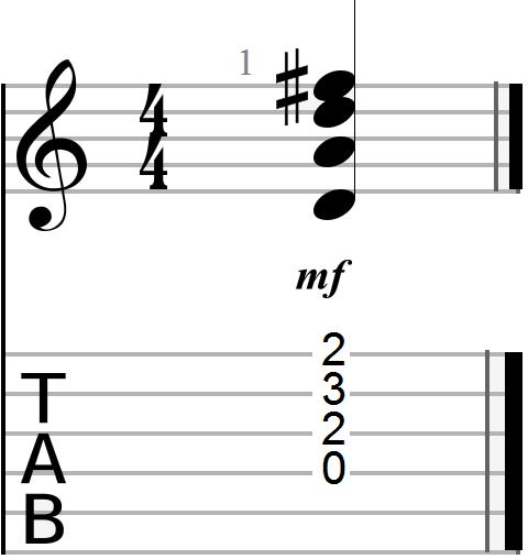 Open D Chord Guitar Diagram