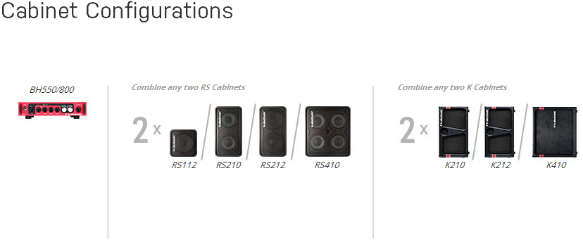 TC Electronic BH550 Cabinet Configurations