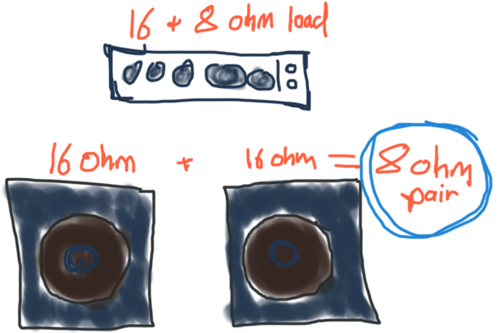 Understanding Amp and Multi-Speaker Ohm Loads