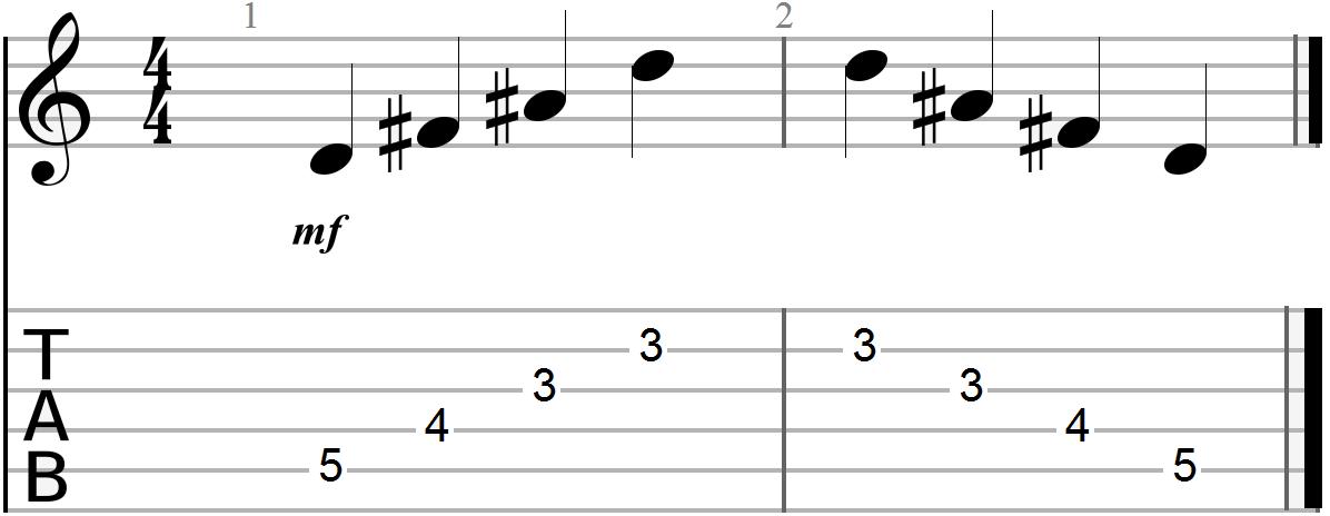 Augmented D Chord Arpeggio Example