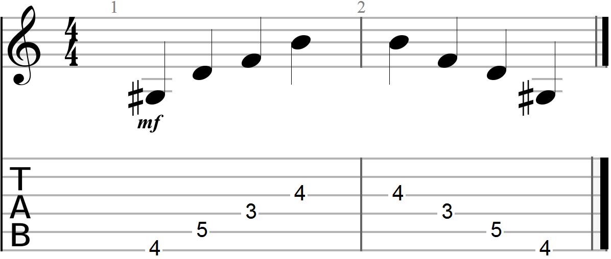 Augmented D Chord Apreggio (fifth fret form)