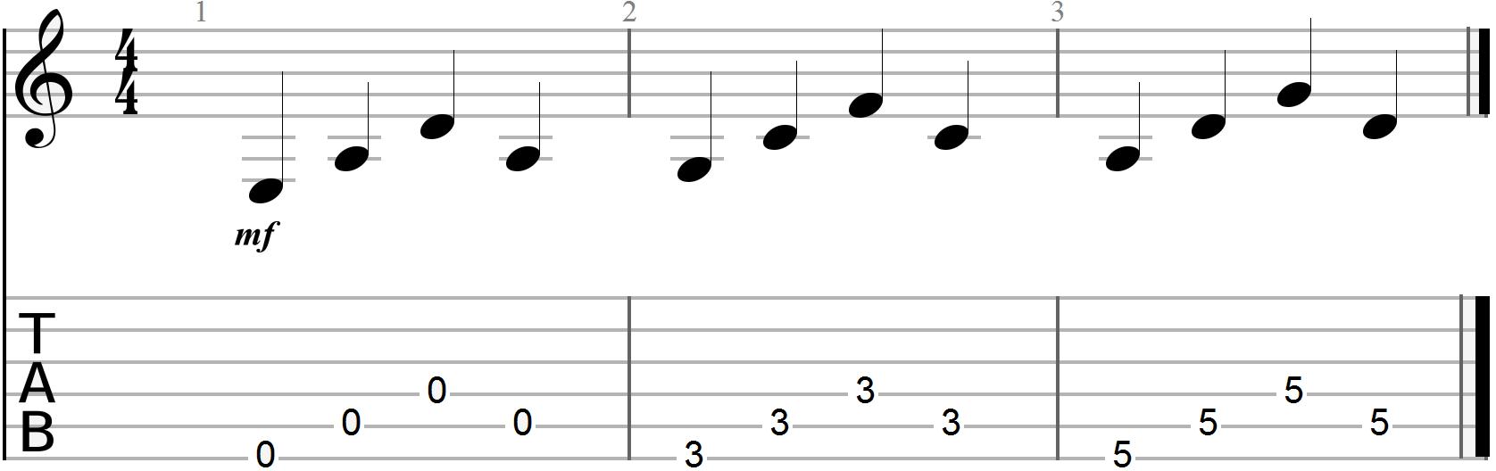 D Chord Guitar Arpeggio Example