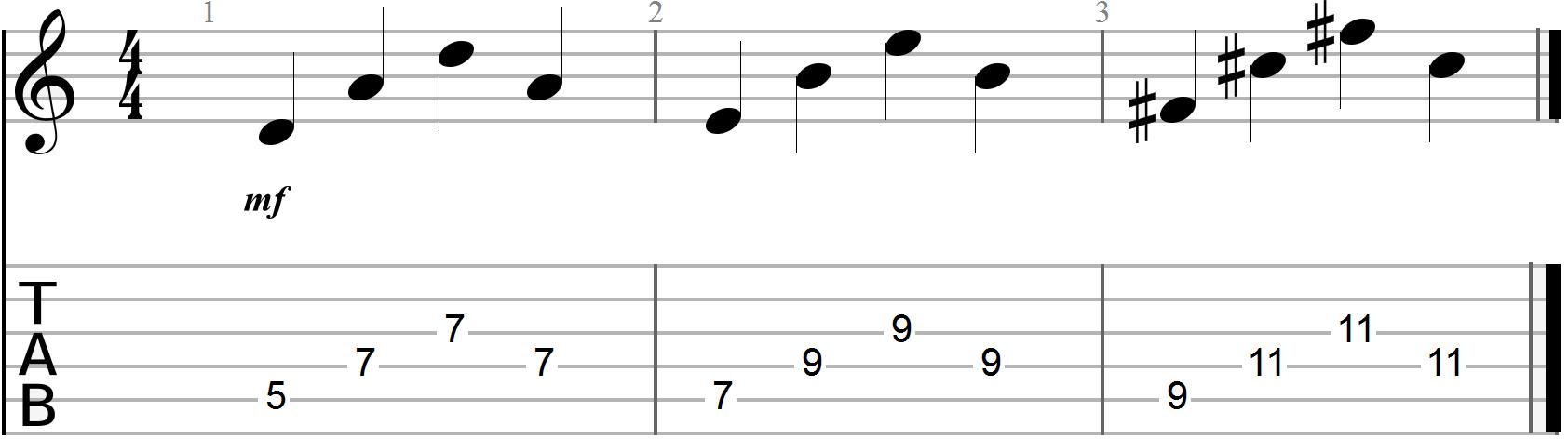 D Chord Guitar