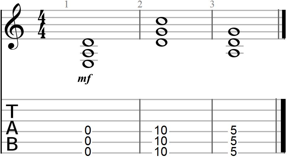 Power D Chord Guitar Progression