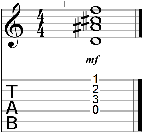 D Minor Guitar Chord Tab (open form)