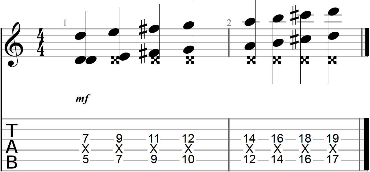 D Scale Dyadic Chord Progression
