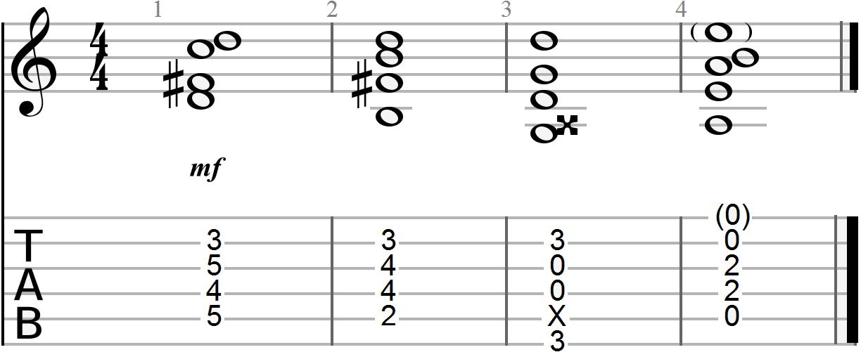 D7 Chord Progression