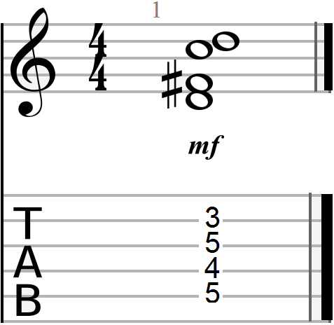 D7 Guitar Chord Diagram (fifth fret form)