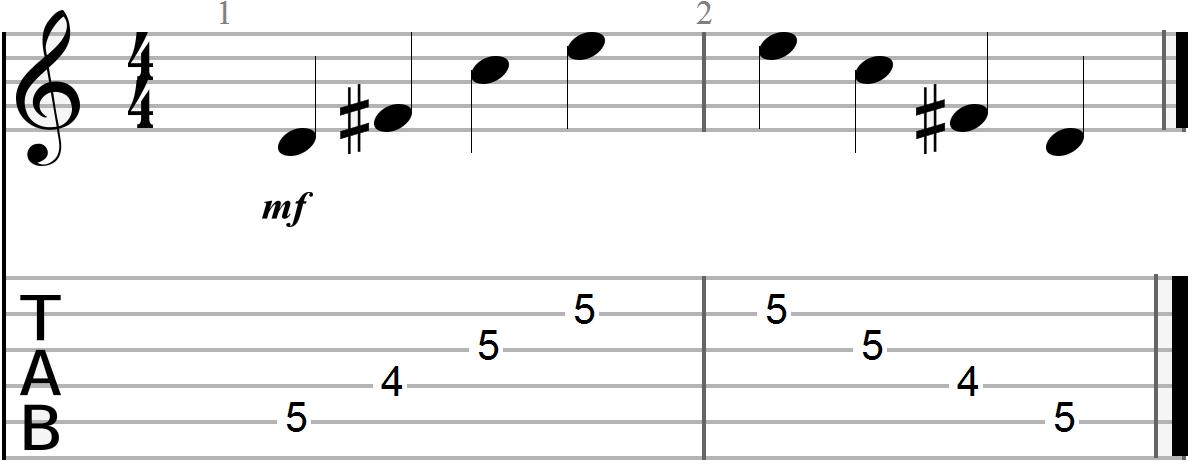 D9 Chord Arpeggio Guitar Tab Sheet