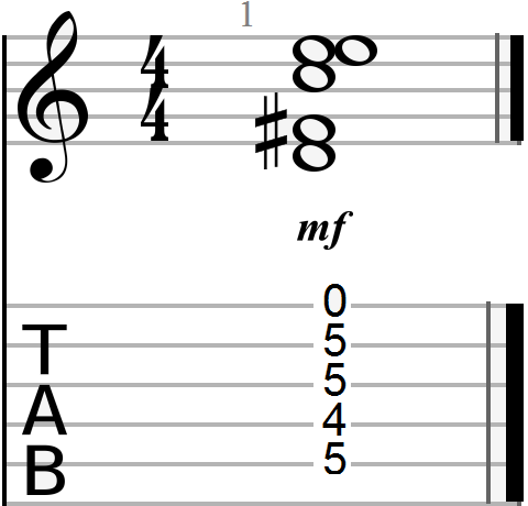 D9 Chord Guitar Tab Sheet