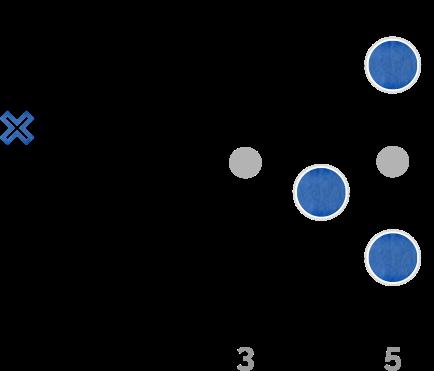 Dadd9 Chord Diagram