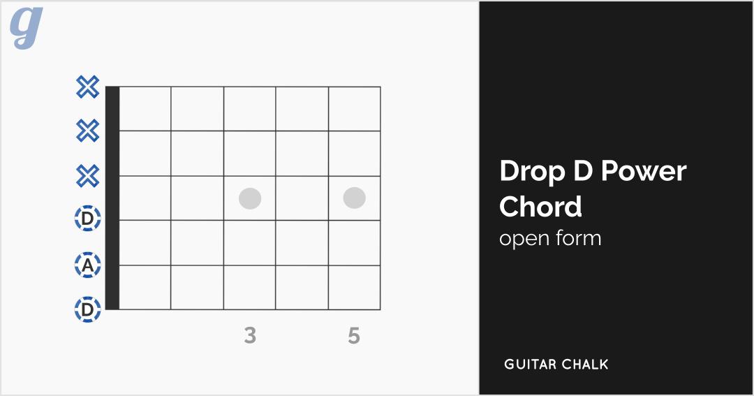Drop D Power Chord (open form)