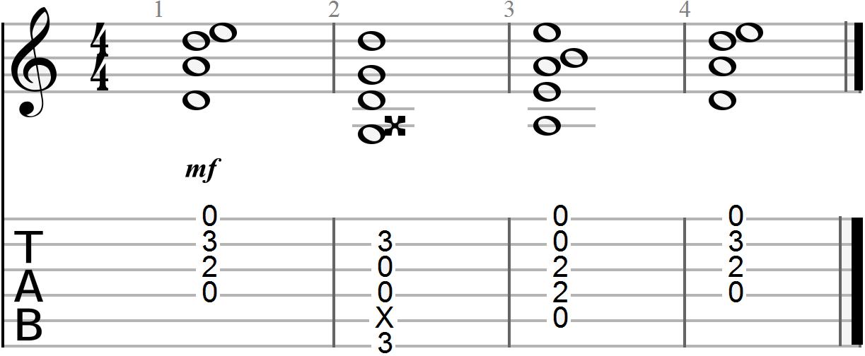 Dsus2 Chord Progression Example