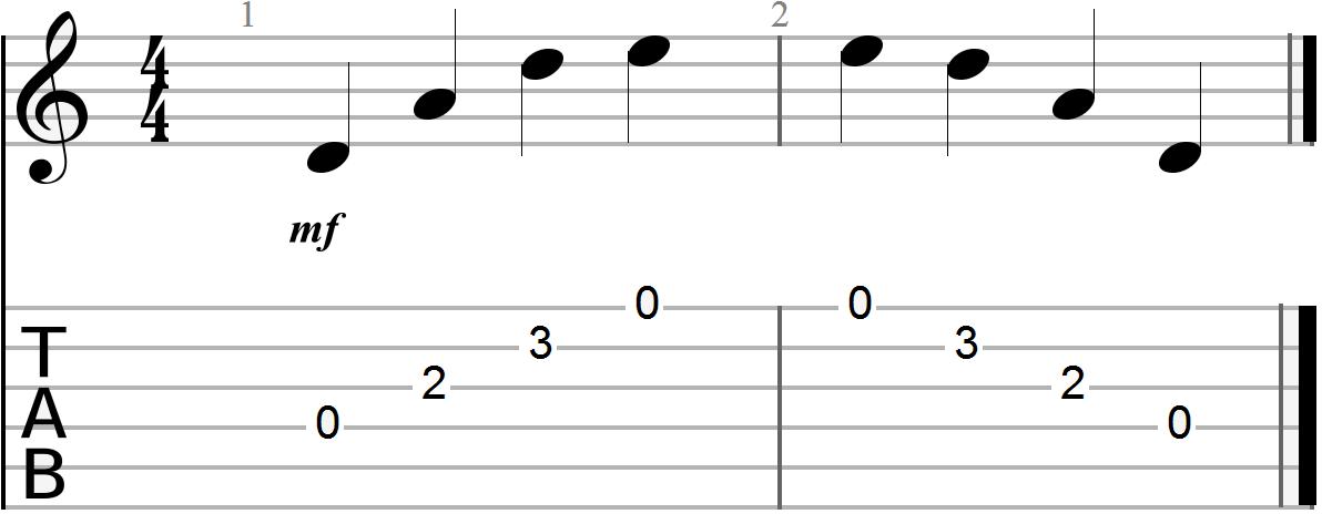 Dsus2 Guitar Chord Arpeggio