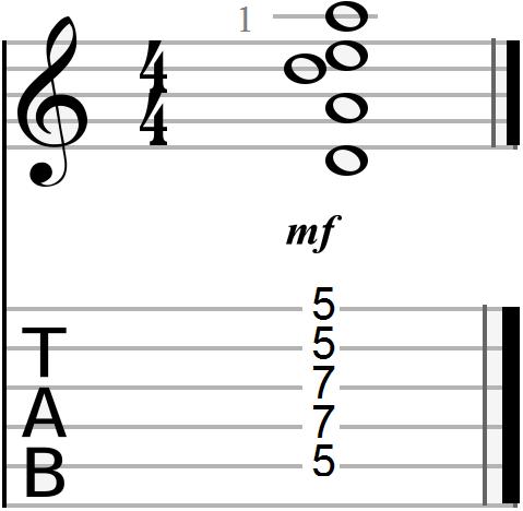 Dsus2 Guitar Chord Tab (barre form)
