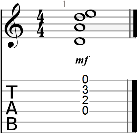 Dsus2 Open Chord Form