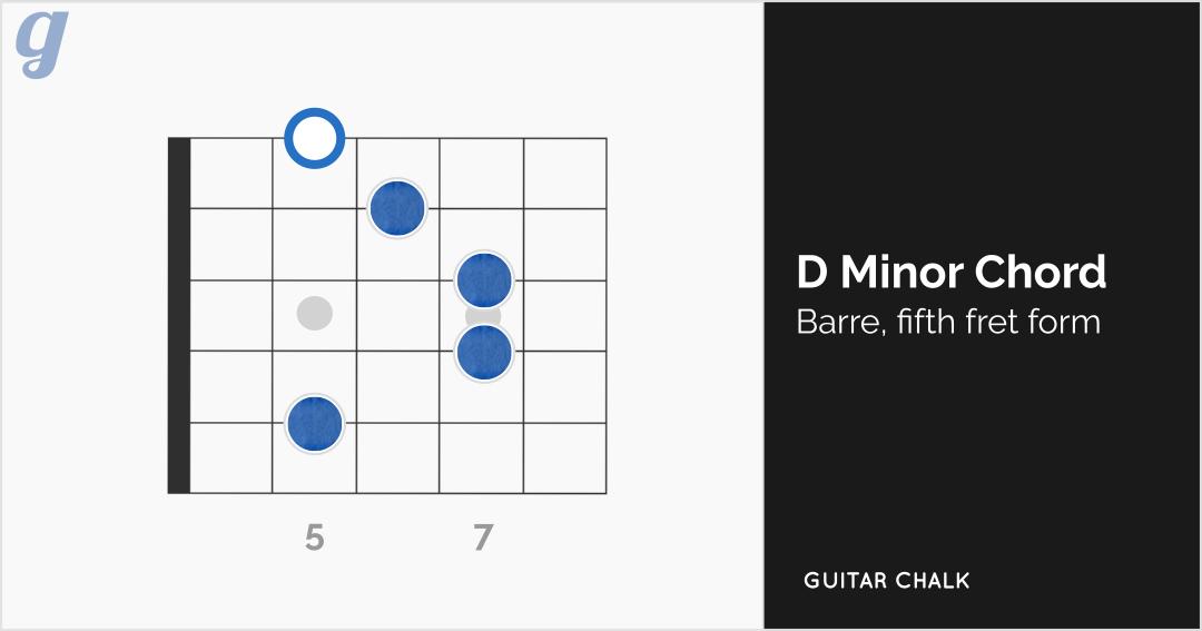 D Minor Guitar Chord Tab (barre form)
