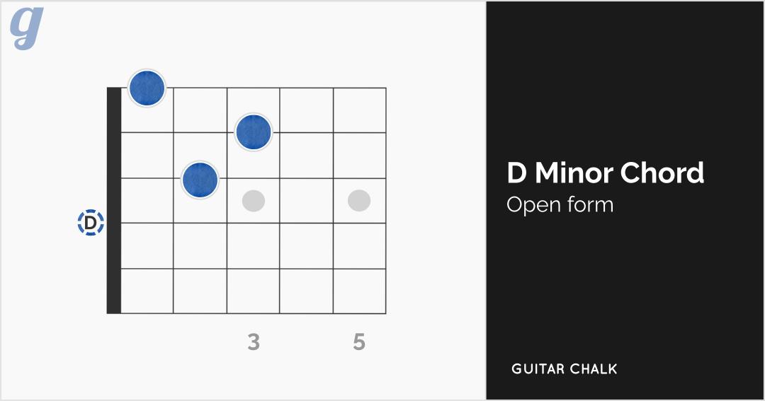 D Minor Chord Guitar Diagram (open form)