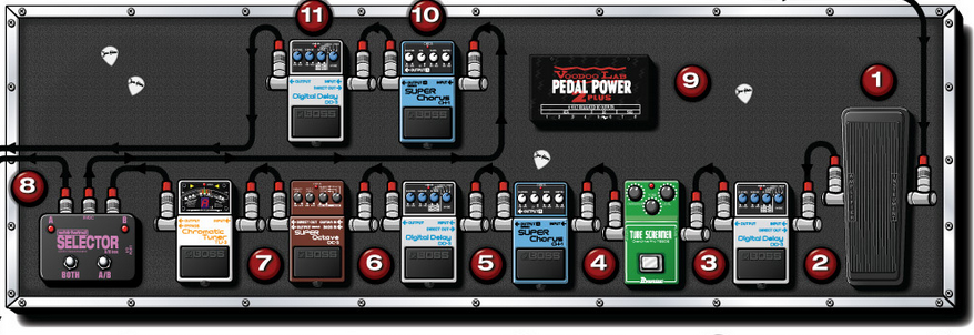 Dave Navarro Pedalboard with Boss CH-1 Chorus Pedals