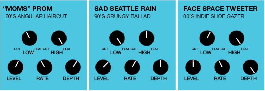 MXR Analog Chorus Pedal Settings Diagram