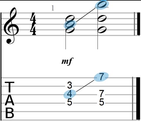 Eric Johnson Chord Voicing Technique Example