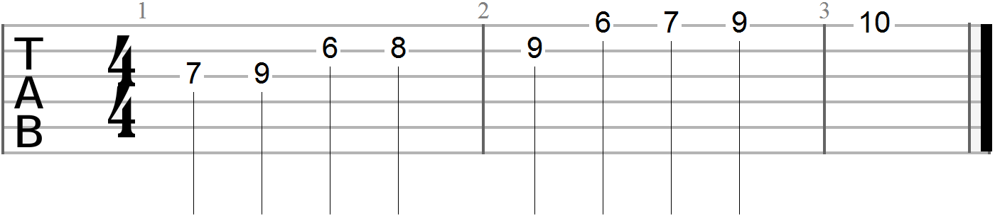 Eric Johnson Diminished Scale Diagram