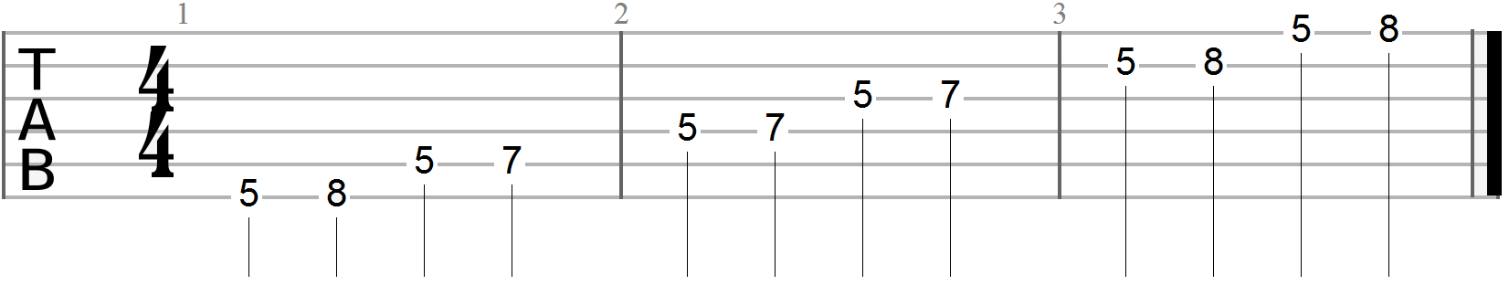 Eric Johnson Minor Pentatonic Scale Exercise