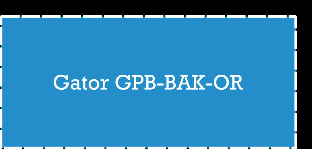 Gator Cases GPB-BAK Pedalboard Dimensions