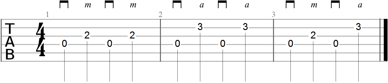 Hybrid Picking Example (Eric Johnson Technique)
