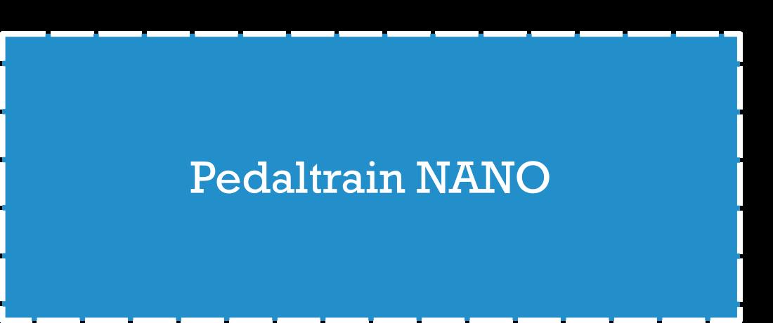 Pedaltrain Nano Pedalboard Dimensions