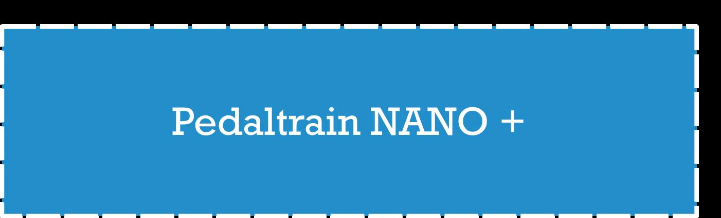 Pedaltrain Nano Plus Pedalboard Dimensions
