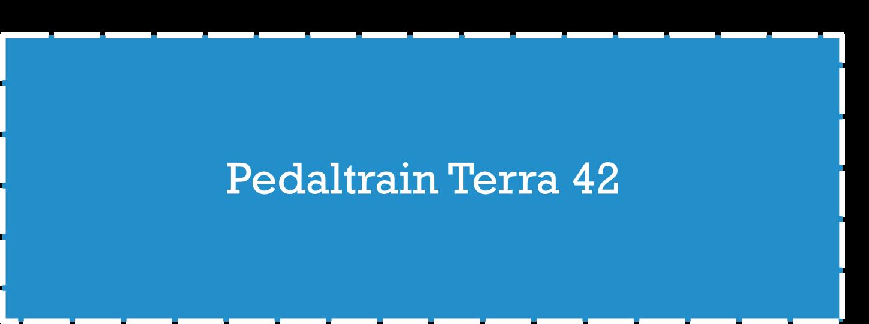Pedaltrain Terra 42 Pedalboard Dimensions