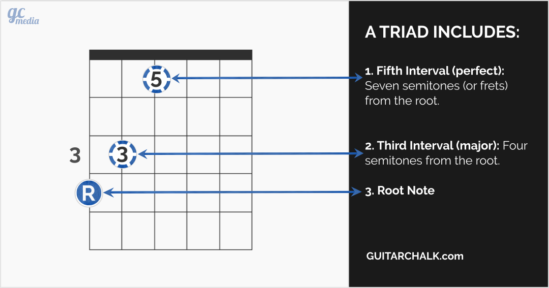 The 50-Part Guitar Improvement Journal for 2015
