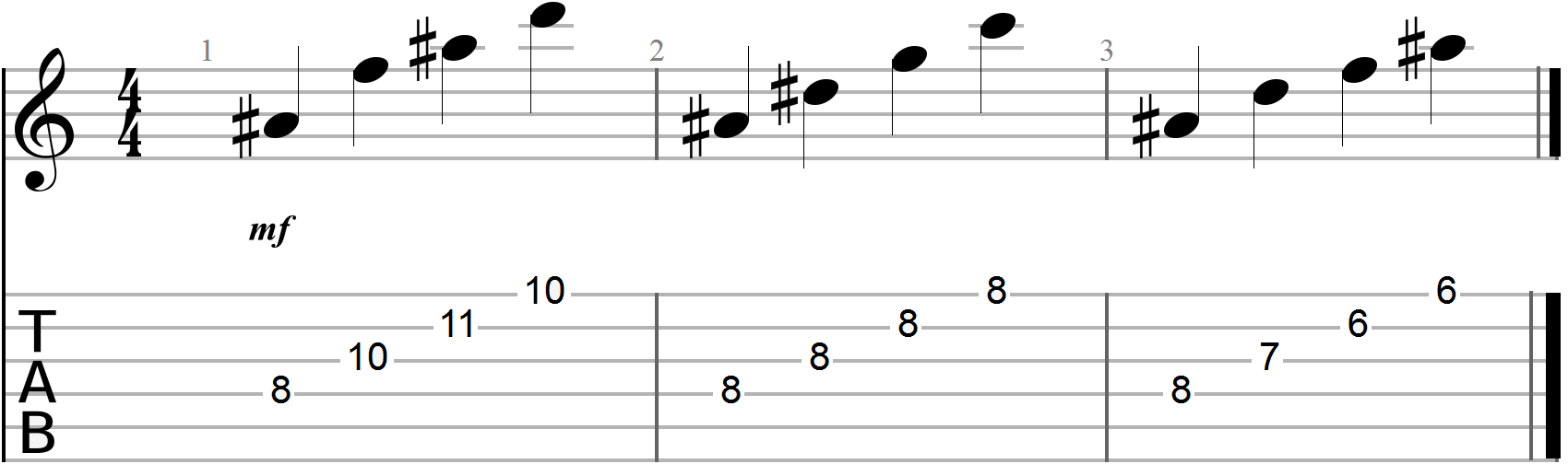 Arpeggiated Chord Progression Guitar Tab