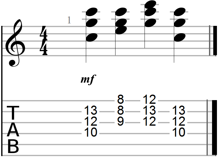C, E and G High Register Chord Progression Guitar Tab