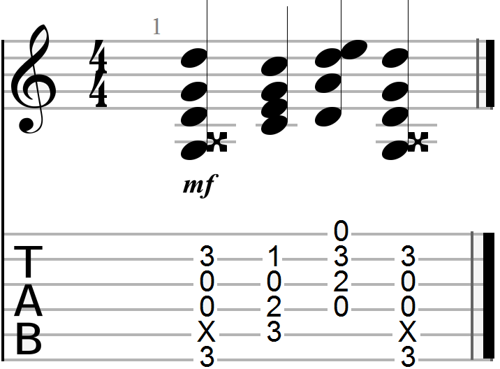 G, C and D Chord Progression Guitar Tab