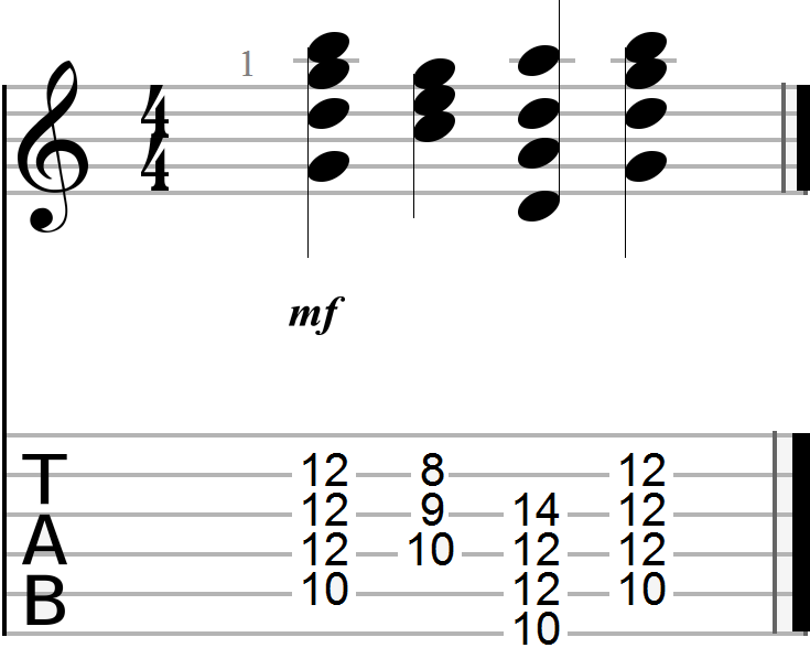 G, C and D High Register Chord Progression Guitar Tab